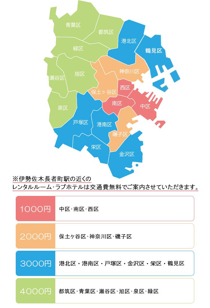 横浜・関内交通費
