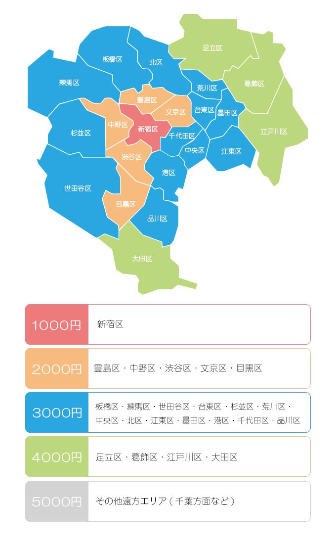 新宿交通費